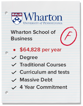 Wharton School of Business - F