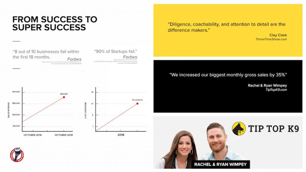 Best Business Conferences