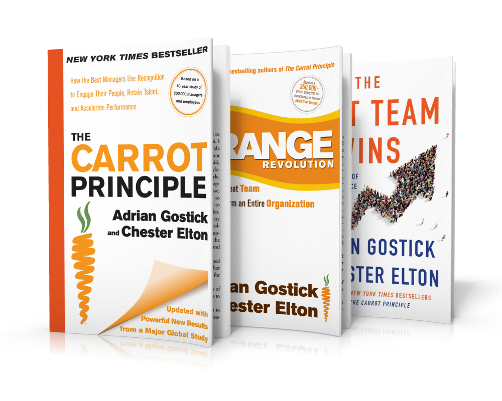 Best Podcasts for Entrepreneurs | The Carrot Guys on the Thrivetime Show Podcast