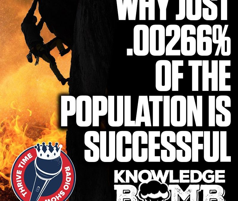 Why Just .00266% of the Population Is Successful, Why You Must Become an Enemy of Average and How to Digitally Dominate with Your Marketing Efforts