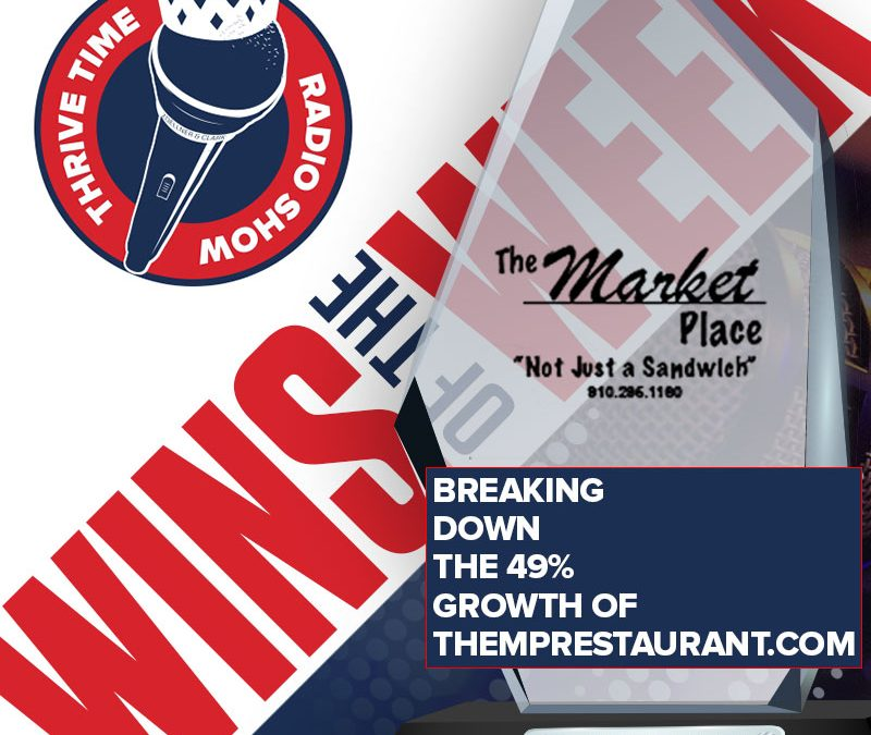 THE MP RESTAURANT SUCCESS STORY   Breaking Down the 49% Growth of TheMPRestaurant.com