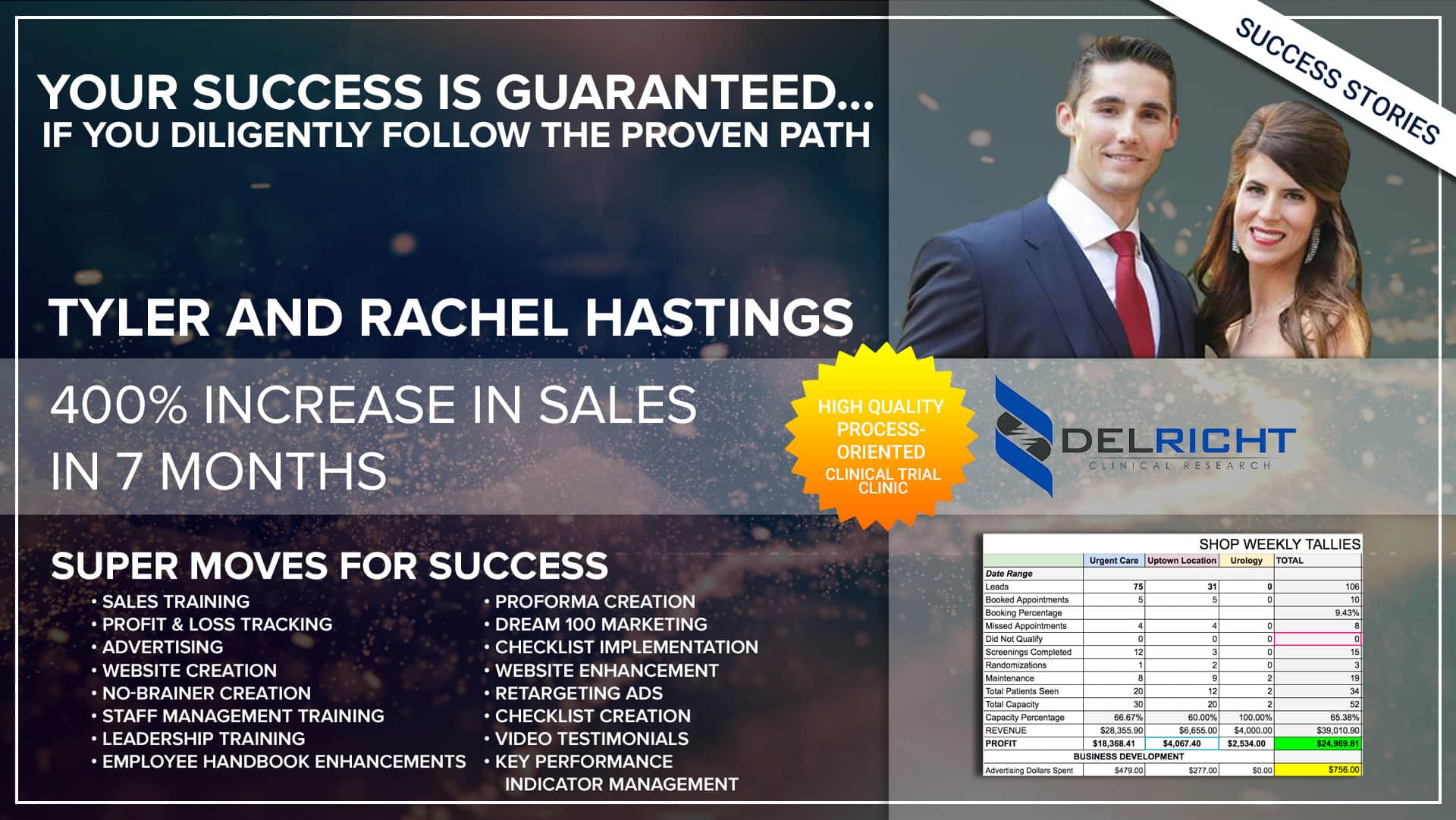 Business Coach | Success Delricht - Thrive15