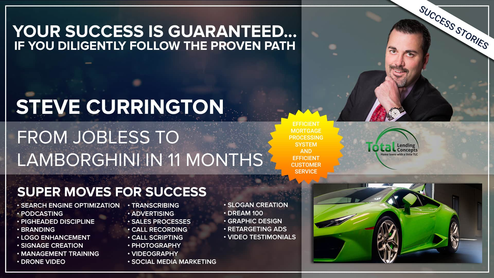 Business Coach | Success Steve Currington - Thrive15