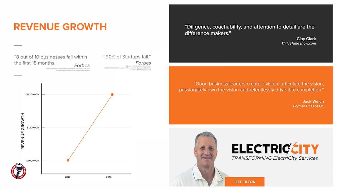 Business Coach Reviews Client Wins Screens Version 1 ElectricCity