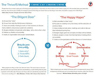 Business Podcasts Free Resources Diligent Doer Happy Hoper Infographic