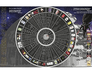 Business Podcasts Free Resources Wheel Of Wealth Deathstar Infographic