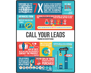 Business Podcasts Thrivetime Show Poster Call Your Leads