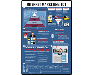 Business Podcasts Thrivetime Show Poster Internet Marketing 101