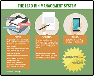 Business Podcasts Thrivetime Show Poster Lead Bin System